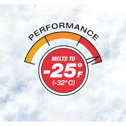 Performance Melts up to -25 Degrees | IceAway